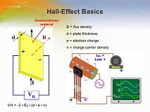 halleffect based current sensors